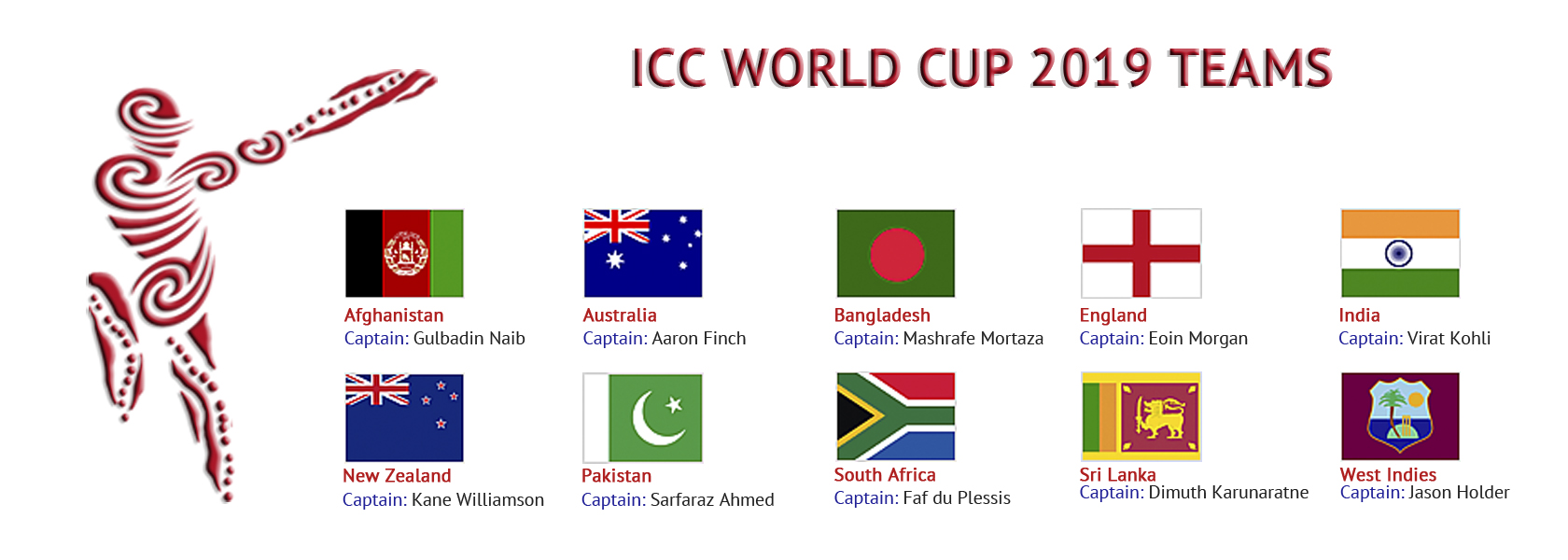 ICC World Cup 2015 Results