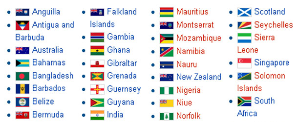 Commonwealth Games Participating Nations