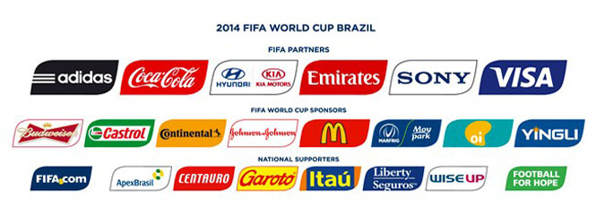 FIFA World Cup Sponsors