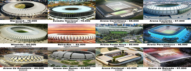 FIFA World Cup Stadiums